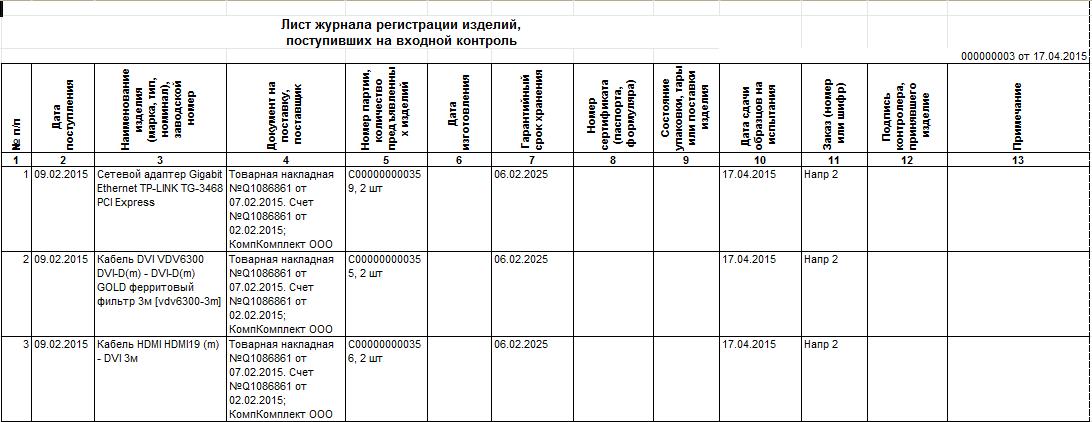 Гост рв 0015-308-2011 входной контроль изделий